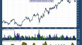 Nasdaq Inc (NASDAQ: NDAQ)