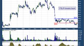 First Solar, Inc. (NASDAQ: FSLR)