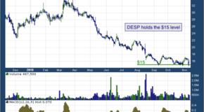 Despegar.com Corp (NYSE: DESP)