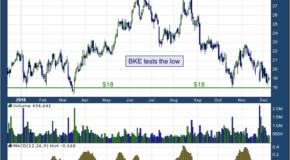 Buckle Inc (NYSE: BKE)