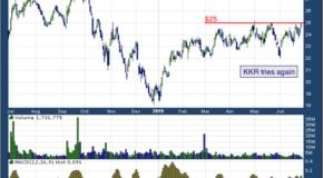 KKR & Co Inc. (NYSE: KKR)