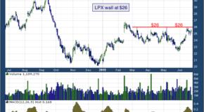 Louisiana-Pacific Corporation (NYSE: LPX)