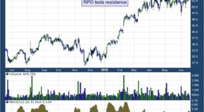 Rapid7 Inc (NASDAQ: RPD)
