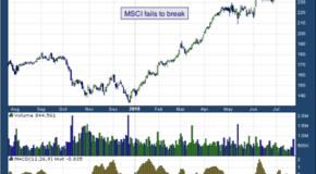 MSCI Inc. (NYSE: MSCI)