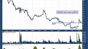Quad/Graphics, Inc. (NYSE: QUAD)