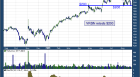 Verisign, Inc. (NASDAQ: VRSN)