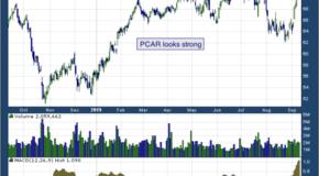 PACCAR Inc (NASDAQ: PCAR)