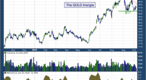 Barrick Gold Corp (NYSE: GOLD)