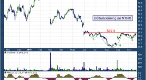 Nutanix Inc (NASDAQ: NTNX)