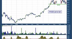 PagSeguro Digital Ltd (NYSE: PAGS)