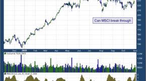 MSCI Inc (NYSE: MSCI)