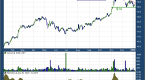 Arbor Realty Trust, Inc. (NYSE: ABR)