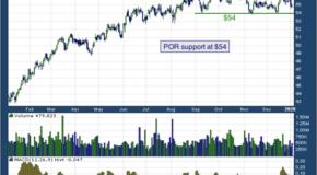 Portland General Electric Co. (NYSE: POR)
