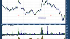 Amarin Corporation plc (NASDAQ: AMRN)