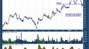 NetEase Inc (NASDAQ: NTES)