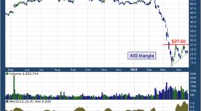 American International Group Inc (NYSE: AIG)