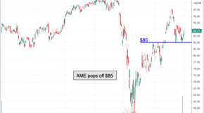 Chart of the Day: Ametek (AME)
