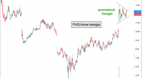 Why I Expect a Big Move in Shares of Pretium Resources (PVG)