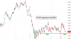 If Shares of NetApp (NTAP) Break This Level, Expect a Strong Move Lower