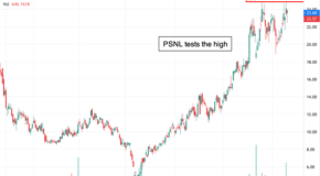 If Shares of Personalis (PSNL) Trade Above This Level, Expect a Breakout