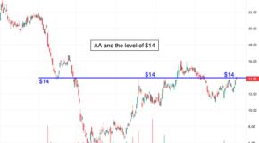 The Bullish Case for Alcoa Corporation (AA)
