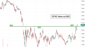 Simmons First National Corp. (SFNC) Takes Our $20 Resistance