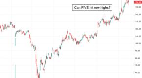 Five Below (FIVE) is Ready to Breakout
