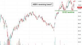 Why AbbVie (ABBV) Stock Could be Headed Lower