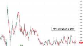 A Breakdown is on the Horizon for Karyopharm Therapeutics Inc (KPTI)