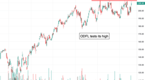 Old Dominion Freight Line (ODFL) Ready to Breakout?