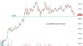 Amazon.com (AMZN) Stock Ready for a Breakdown?
