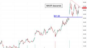 The Bearish Case for Maxar Technologies (MAXR)