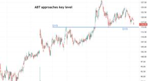 Abbott Laboratories (ABT) Approaches Key Level