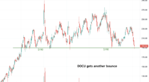 DocuSign (DOCU) Bounces Off Support Again