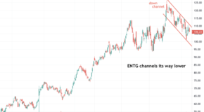 Entegris (ENTG) Channels its Way Lower