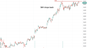 Synovus Financial Corp. (SNV) Ready to Breakout?
