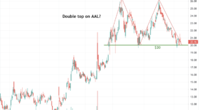 Is American Airlines Group (AAL) Headed for a Breakdown?