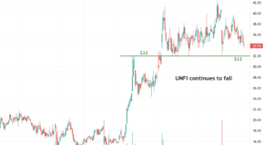 Is United Natural Foods Headed for a Breakdown?